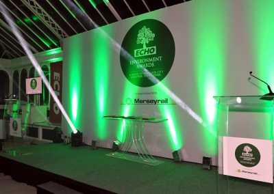 the echo environment awards
